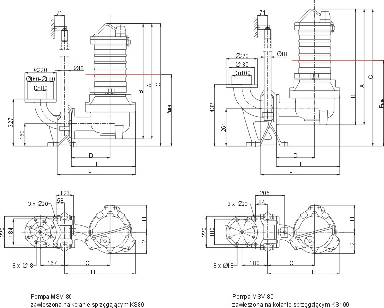 Dimensions of MSV-80 pumps