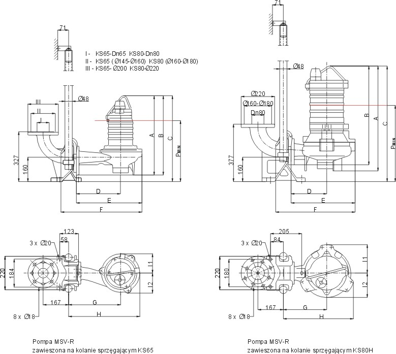 Dimensions of MSV-R pumps