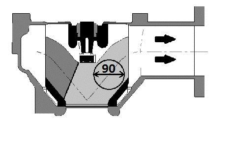 Pompa do ścieków przepływ przez kanał 90mm